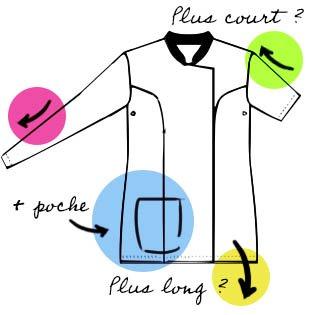 Adapter la longueur, le nombre de poche et autre